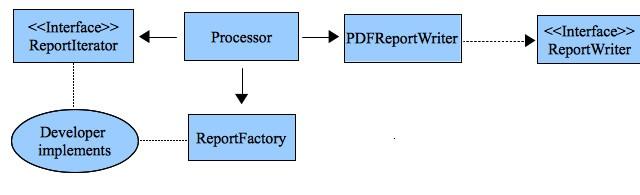 Build vs  Buy, Creating a Report Writing Framework | Keyhole