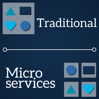 Microservices (2)